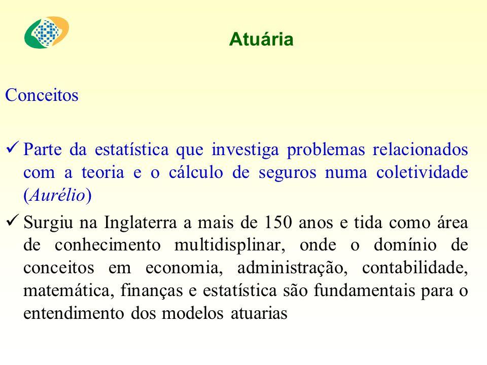 Atuária Conceitos. Parte da estatística que investiga problemas relacionados com a teoria e o cálculo de seguros numa coletividade (Aurélio)