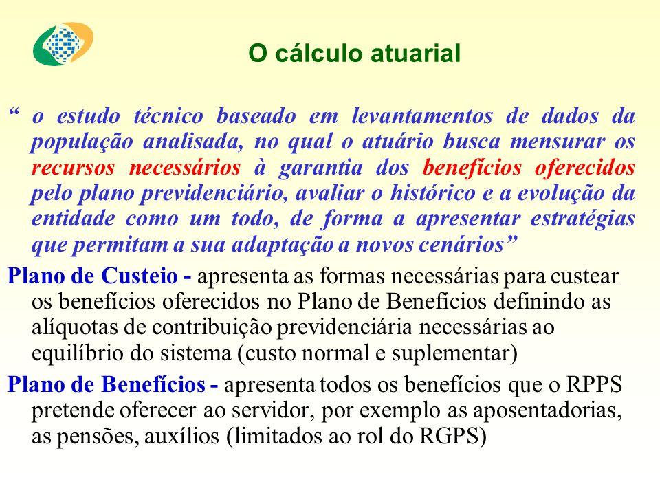 O cálculo atuarial