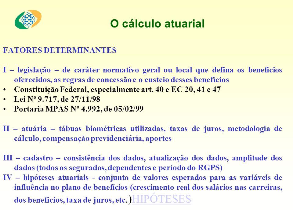 O cálculo atuarial FATORES DETERMINANTES