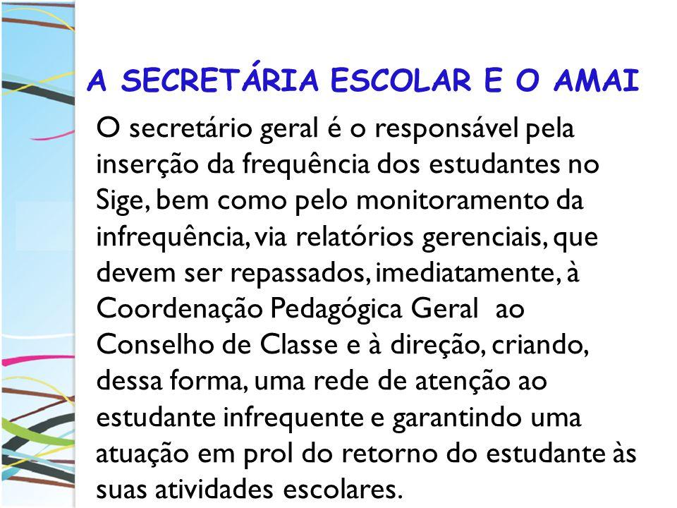 A SECRETÁRIA ESCOLAR E O AMAI