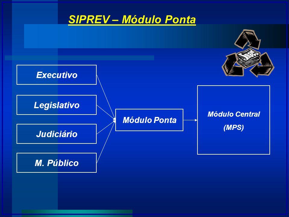 SIPREV – Módulo Ponta Executivo Legislativo Judiciário M. Público