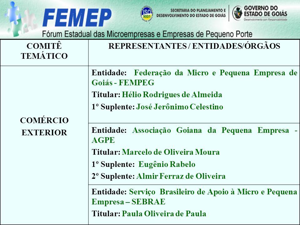 REPRESENTANTES / ENTIDADES/ÓRGÃOS
