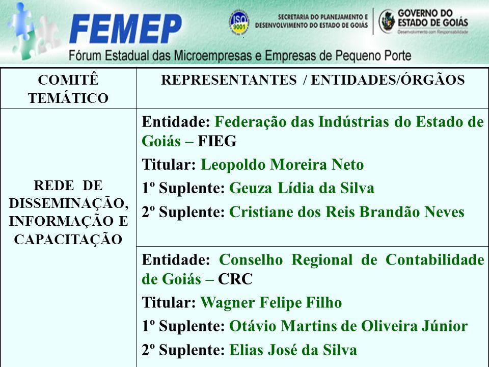 Entidade: Federação das Indústrias do Estado de Goiás – FIEG