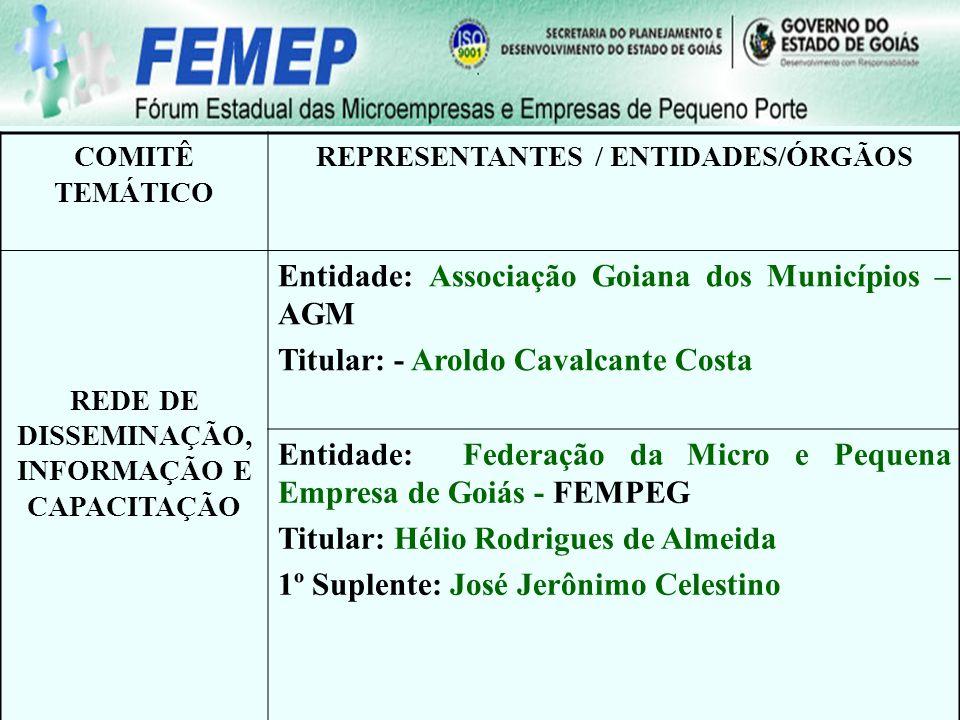 Entidade: Associação Goiana dos Municípios – AGM