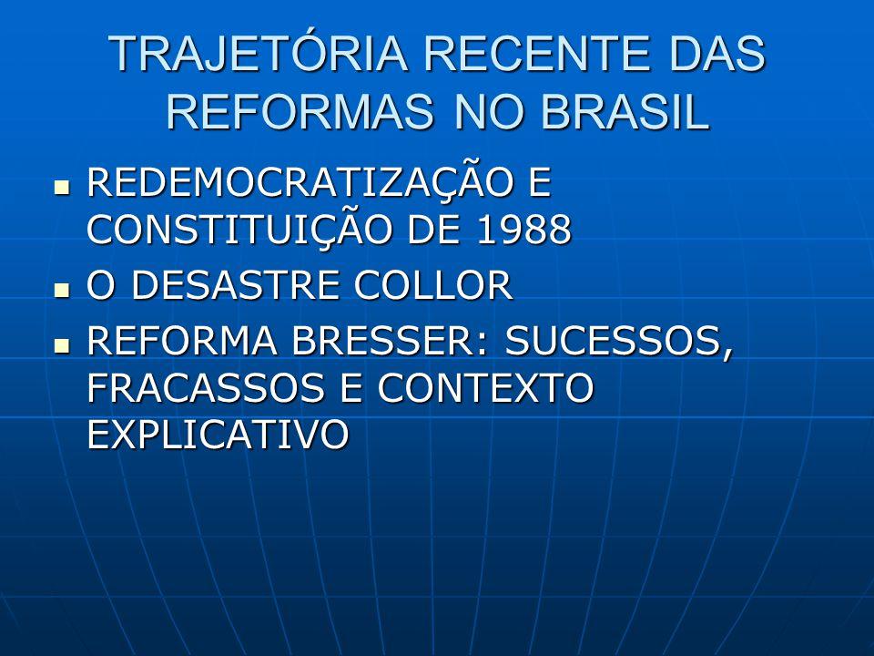 TRAJETÓRIA RECENTE DAS REFORMAS NO BRASIL