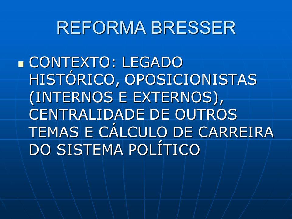 REFORMA BRESSER