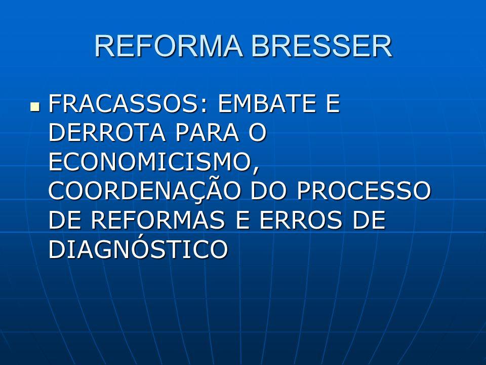 REFORMA BRESSER FRACASSOS: EMBATE E DERROTA PARA O ECONOMICISMO, COORDENAÇÃO DO PROCESSO DE REFORMAS E ERROS DE DIAGNÓSTICO.