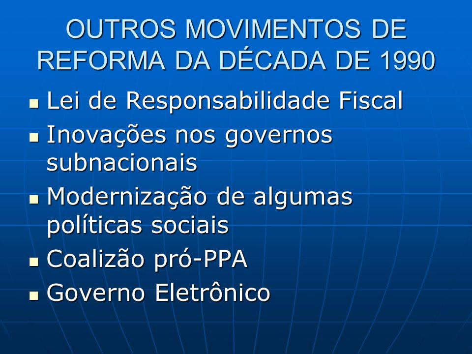 OUTROS MOVIMENTOS DE REFORMA DA DÉCADA DE 1990