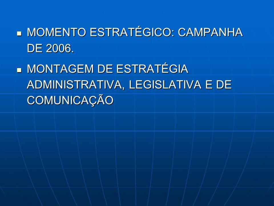 MOMENTO ESTRATÉGICO: CAMPANHA DE 2006.
