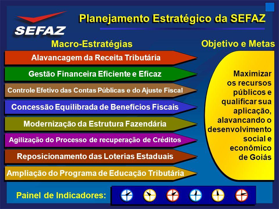 Planejamento Estratégico da SEFAZ