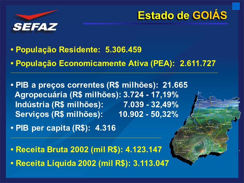 Estado de GOIÁS • População Residente: 5.306.459