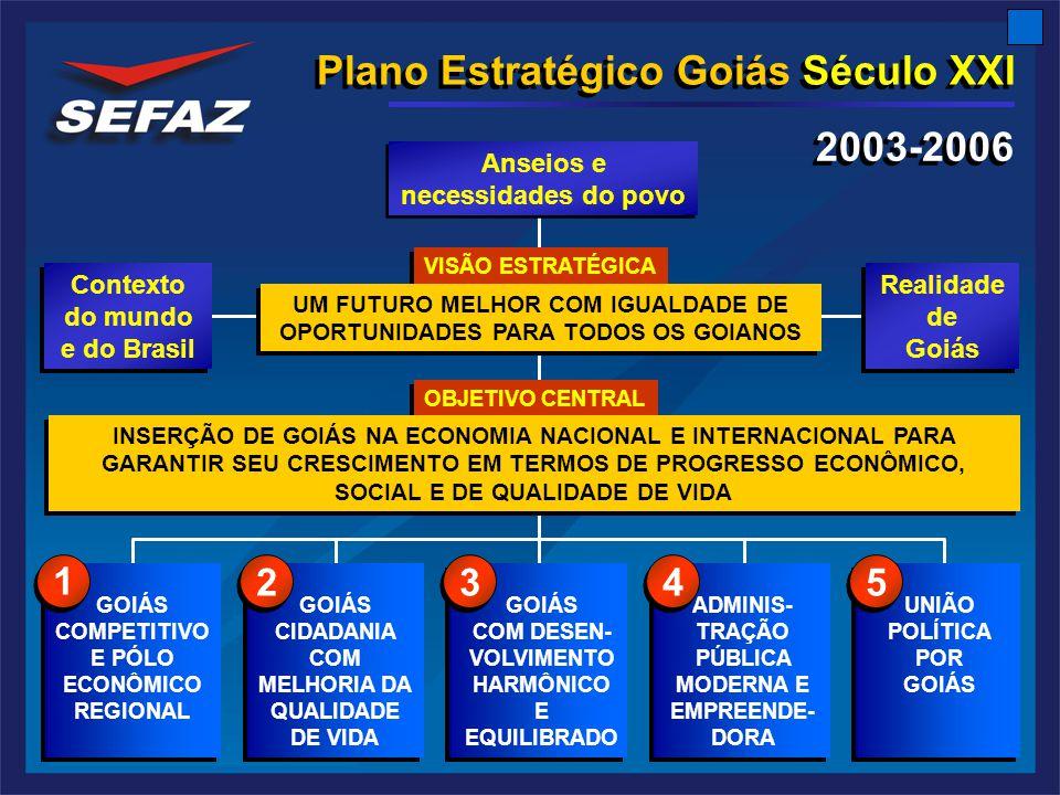 Plano Estratégico Goiás Século XXI