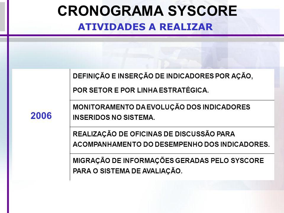 CRONOGRAMA SYSCORE ATIVIDADES A REALIZAR 2006