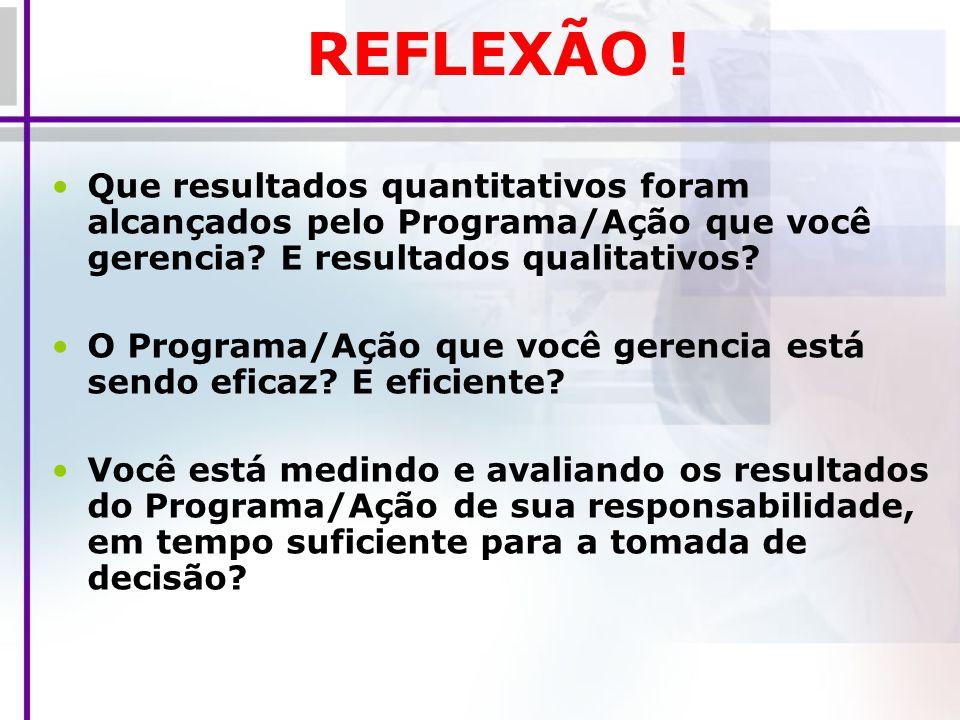 REFLEXÃO ! Que resultados quantitativos foram alcançados pelo Programa/Ação que você gerencia E resultados qualitativos