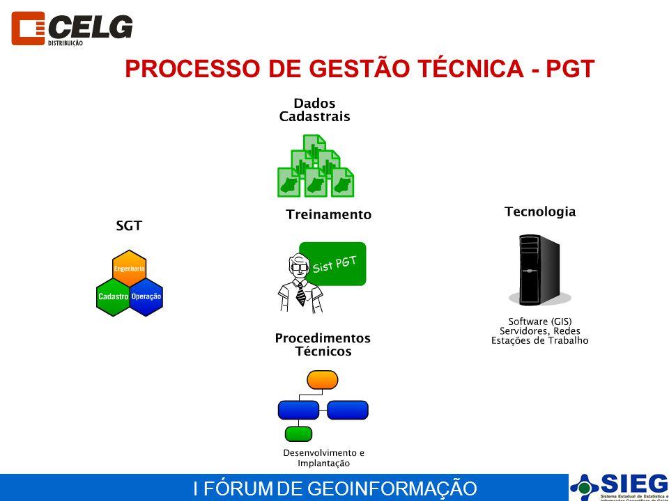 PROCESSO DE GESTÃO TÉCNICA - PGT