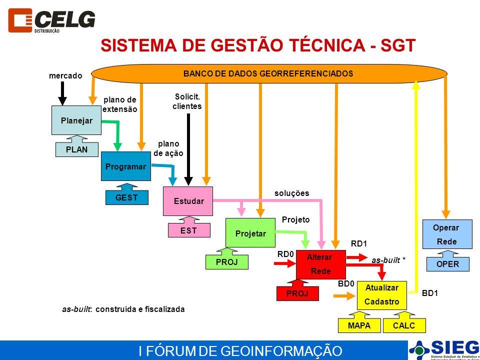 SISTEMA DE GESTÃO TÉCNICA - SGT