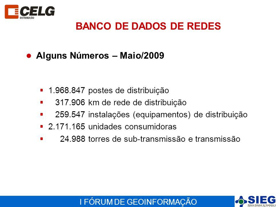 BANCO DE DADOS DE REDES Alguns Números – Maio/2009