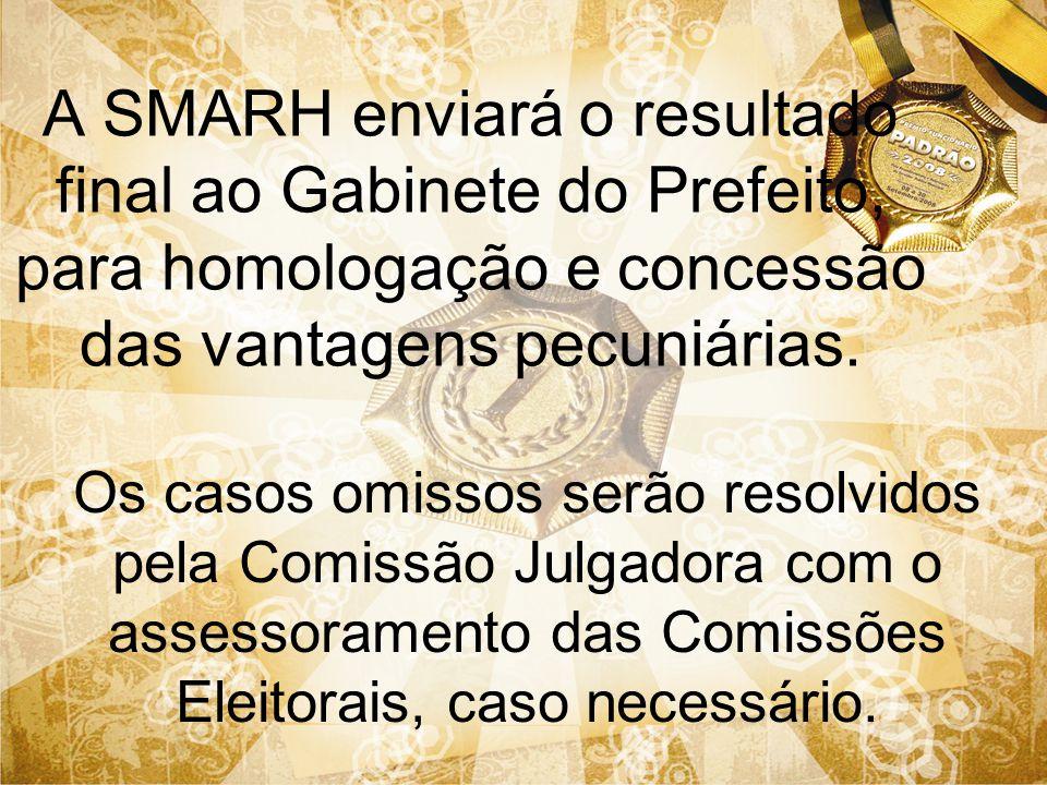 A SMARH enviará o resultado final ao Gabinete do Prefeito, para homologação e concessão das vantagens pecuniárias.