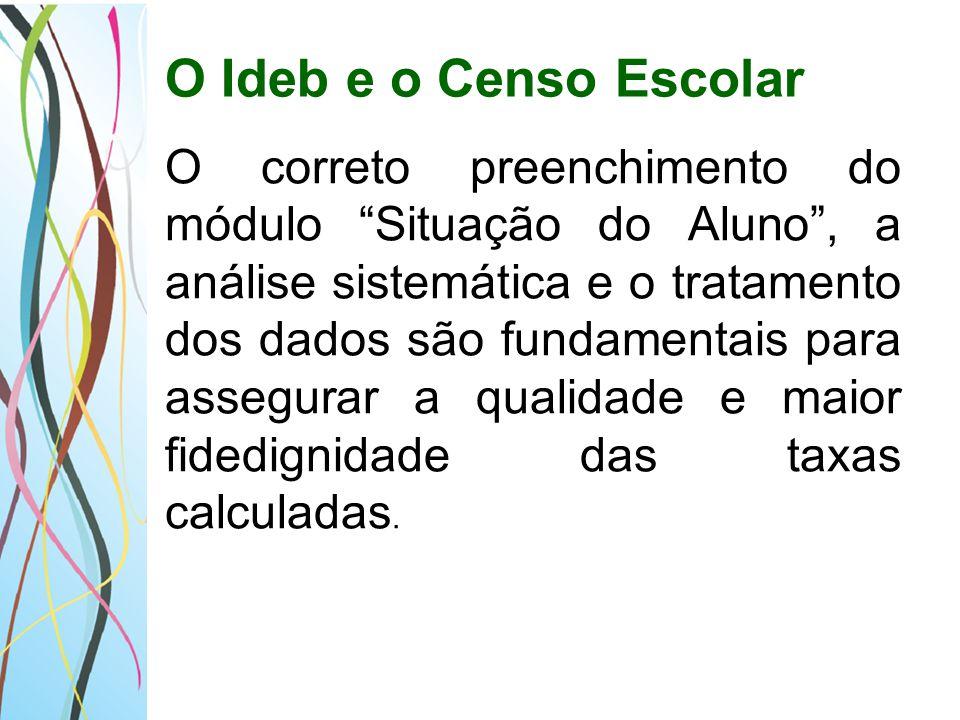 O Ideb e o Censo Escolar