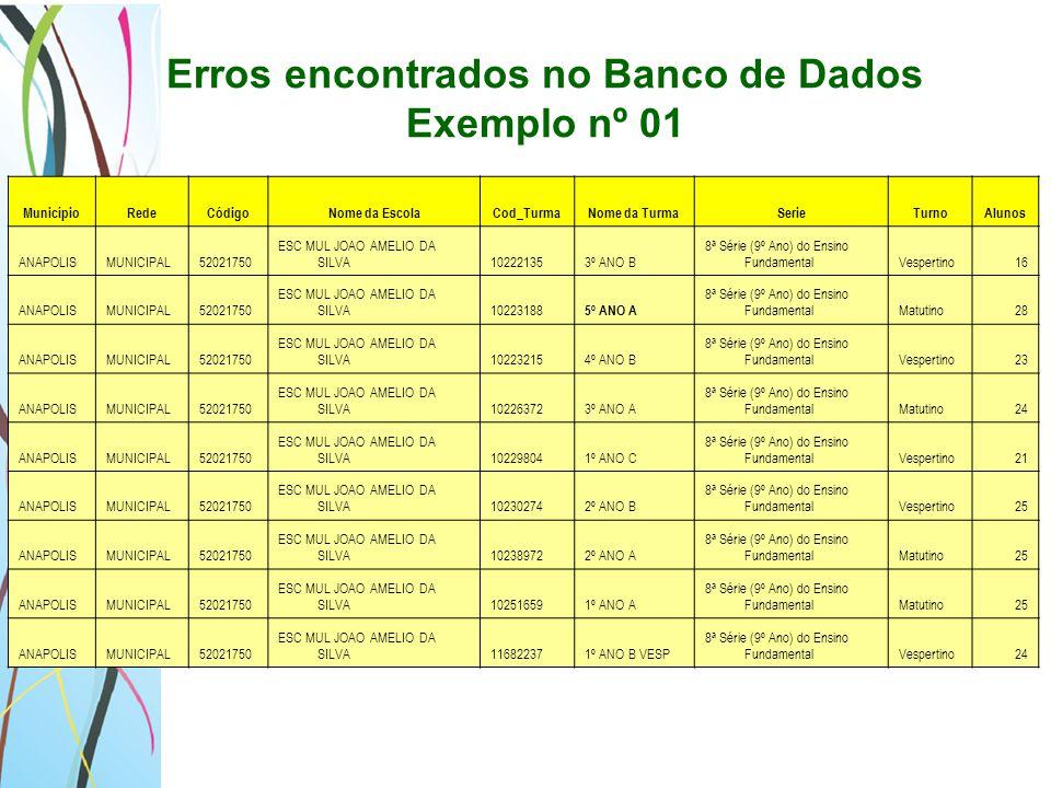Erros encontrados no Banco de Dados Exemplo nº 01