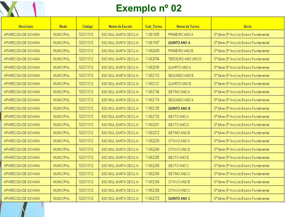 Exemplo nº 02 Município Rede Código Nome da Escola Cod_Turma