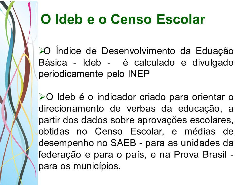 O Ideb e o Censo Escolar O Índice de Desenvolvimento da Eduação Básica - Ideb - é calculado e divulgado periodicamente pelo INEP.