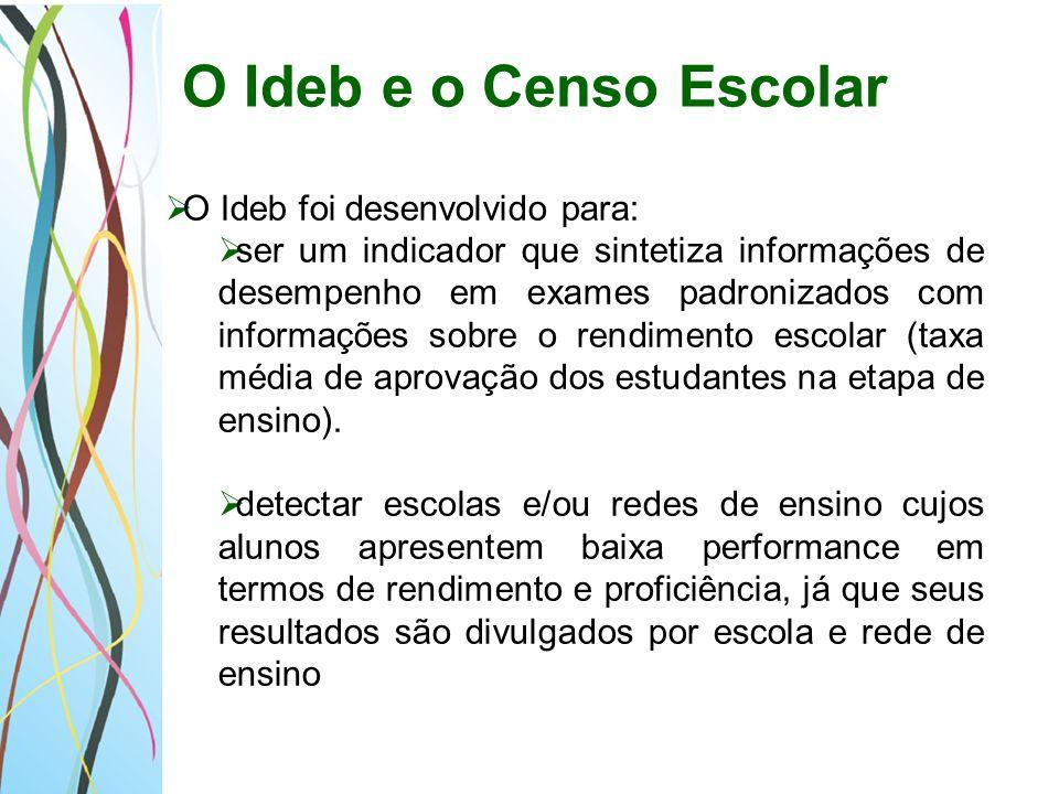 O Ideb e o Censo Escolar O Ideb foi desenvolvido para: