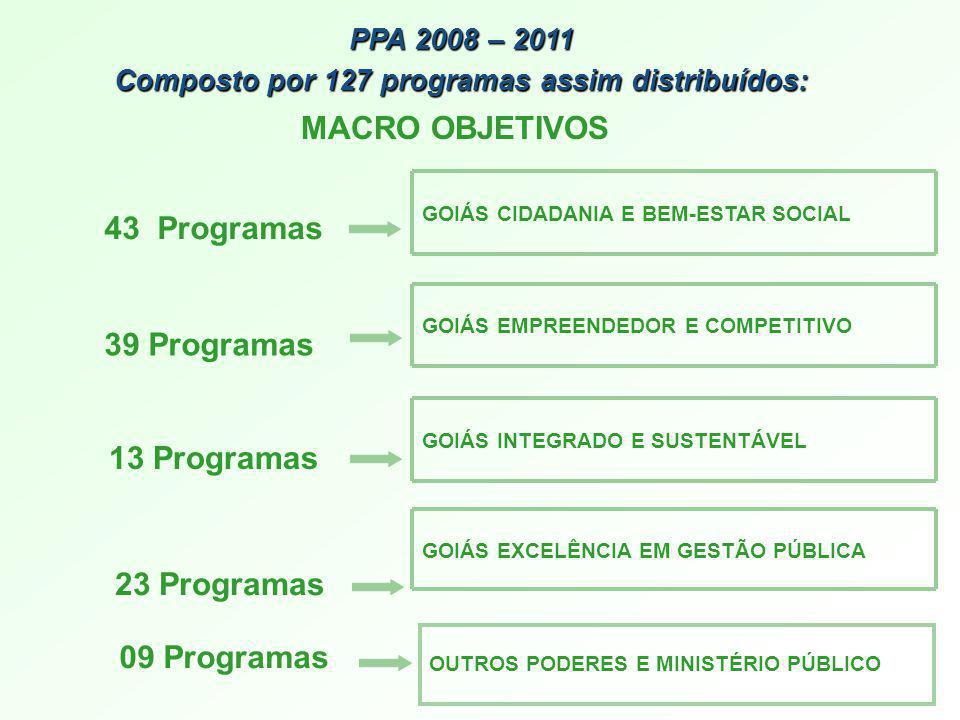 Composto por 127 programas assim distribuídos: