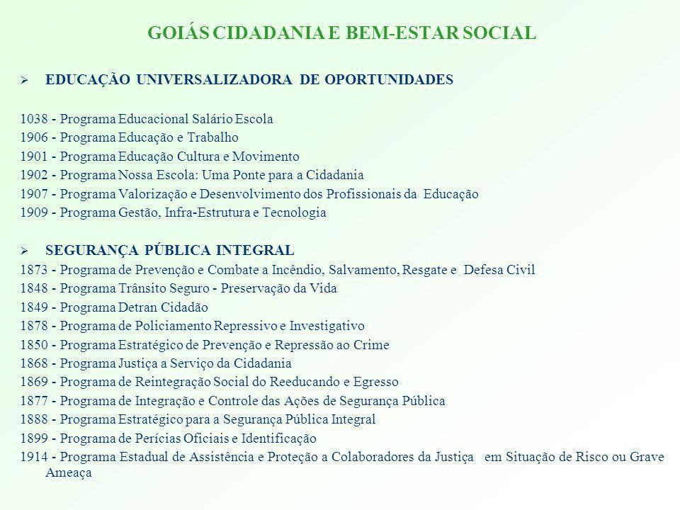 GOIÁS CIDADANIA E BEM-ESTAR SOCIAL