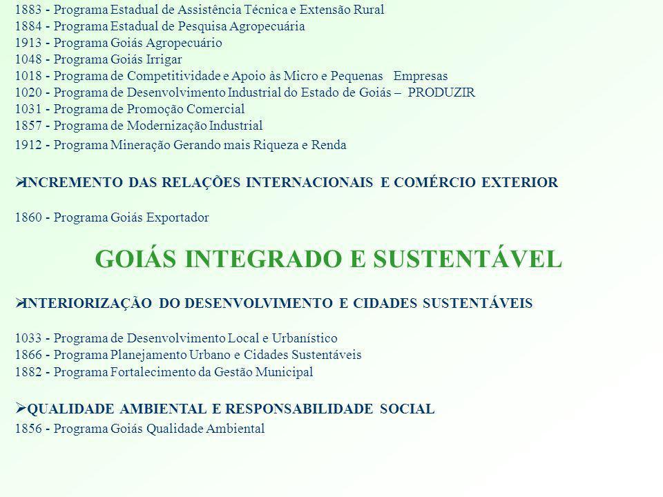 GOIÁS INTEGRADO E SUSTENTÁVEL