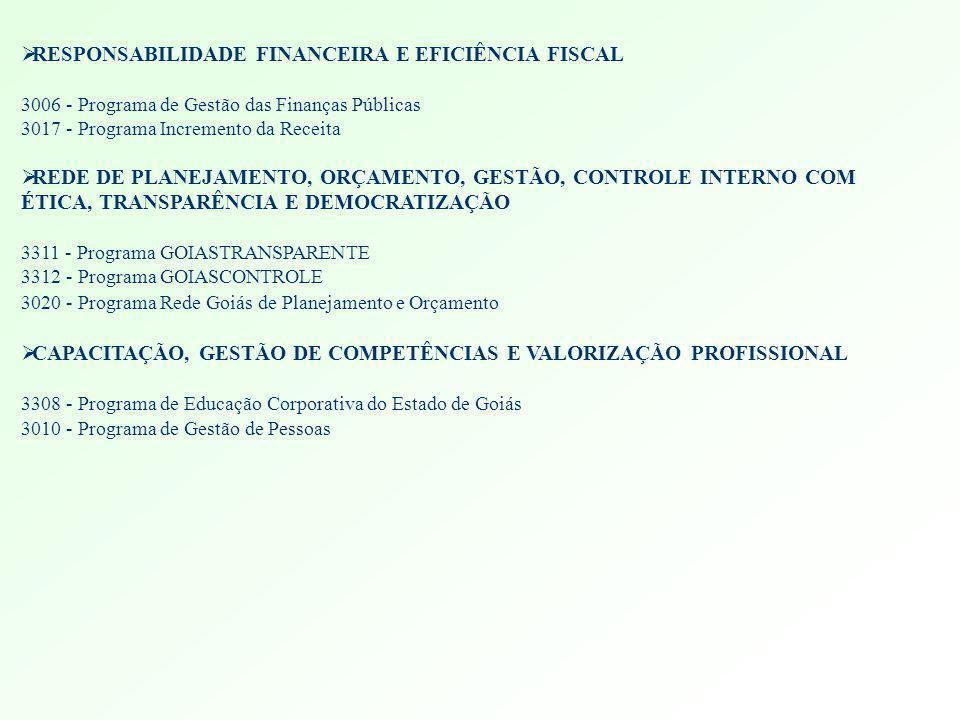 RESPONSABILIDADE FINANCEIRA E EFICIÊNCIA FISCAL