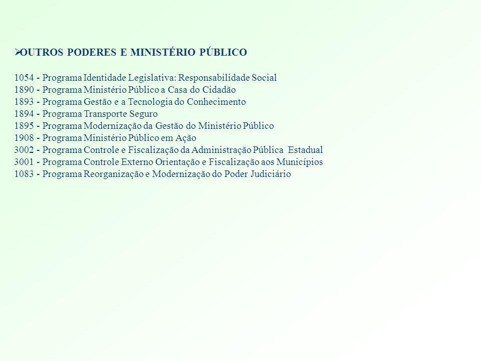 OUTROS PODERES E MINISTÉRIO PÚBLICO