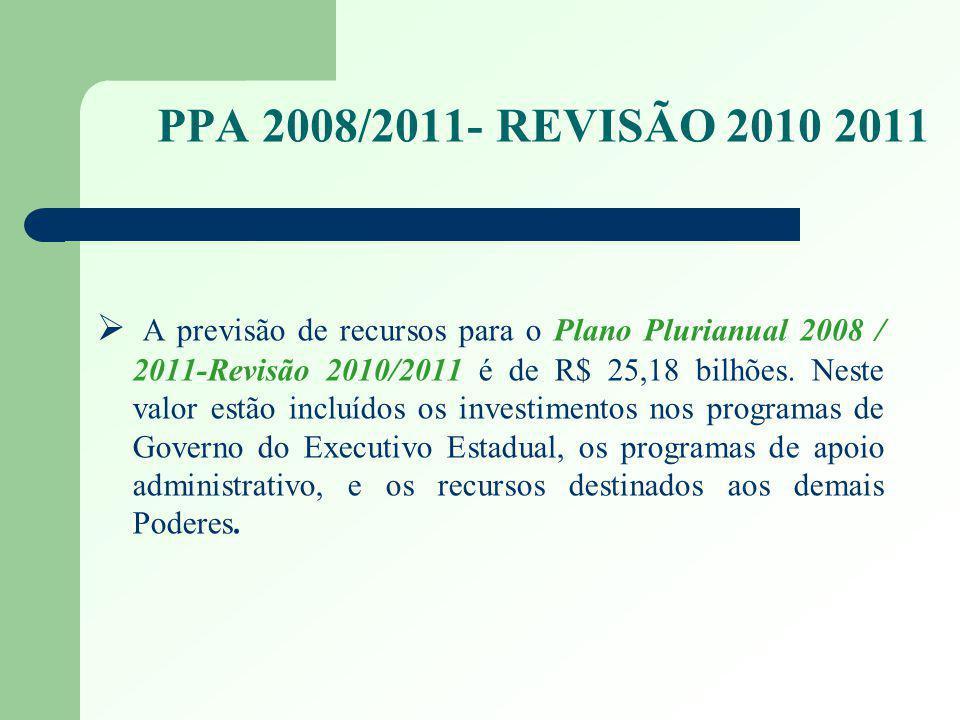 PPA 2008/2011- REVISÃO 2010 2011