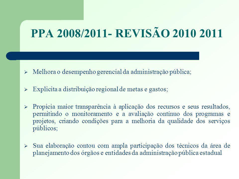 PPA 2008/2011- REVISÃO 2010 2011 Melhora o desempenho gerencial da administração pública; Explicita a distribuição regional de metas e gastos;