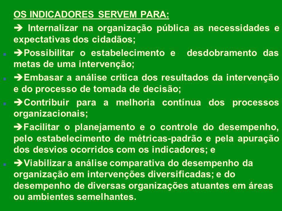 OS INDICADORES SERVEM PARA: