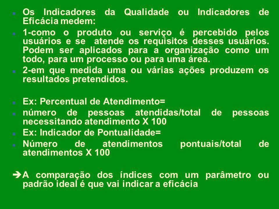 Os Indicadores da Qualidade ou Indicadores de Eficácia medem: