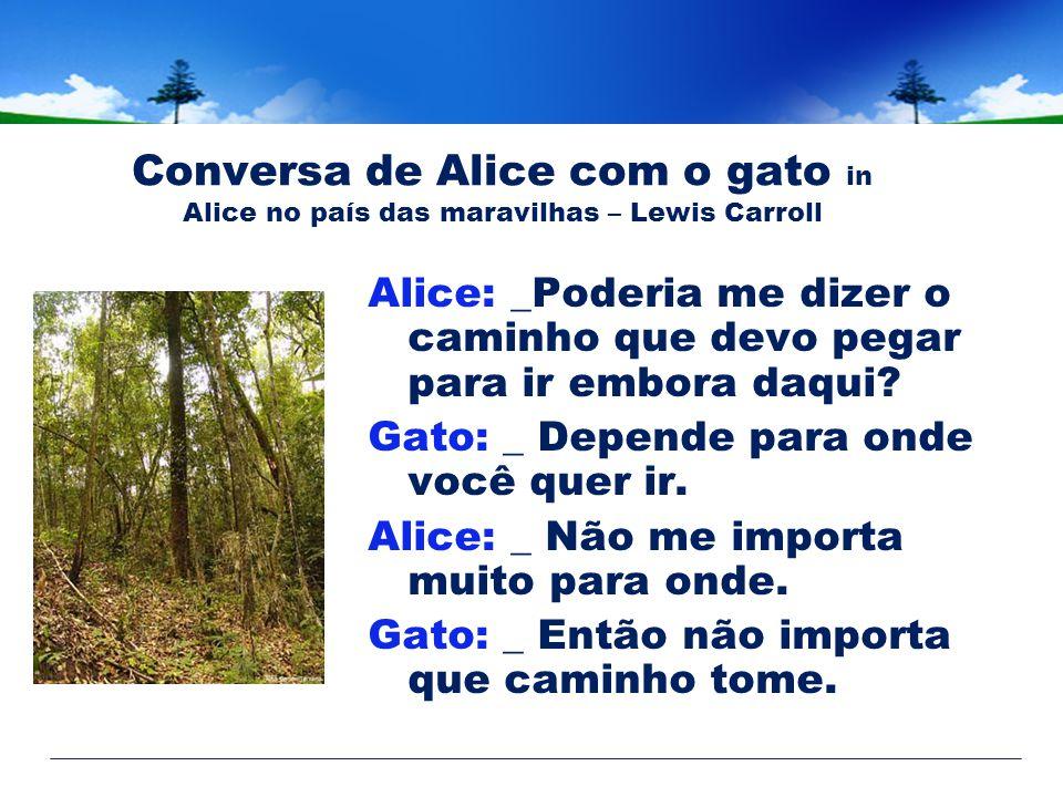 Conversa de Alice com o gato in Alice no país das maravilhas – Lewis Carroll