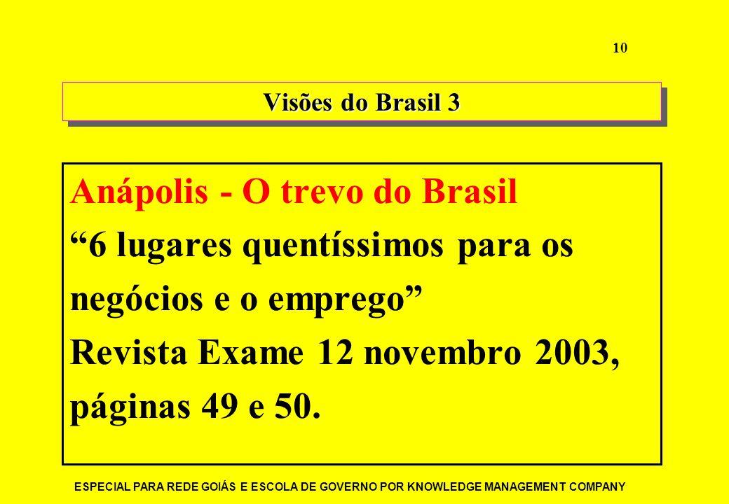 Anápolis - O trevo do Brasil 6 lugares quentíssimos para os