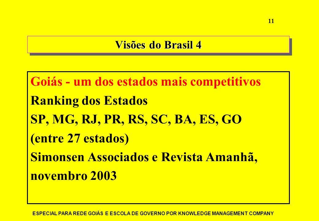 Goiás - um dos estados mais competitivos Ranking dos Estados