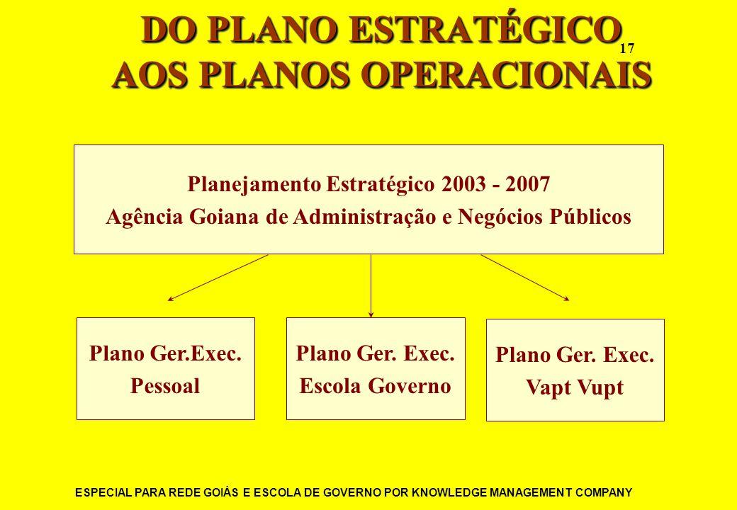 DO PLANO ESTRATÉGICO AOS PLANOS OPERACIONAIS