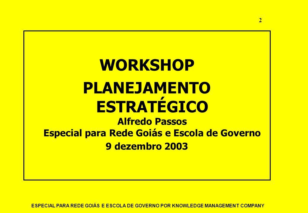 WORKSHOP PLANEJAMENTO ESTRATÉGICO Alfredo Passos Especial para Rede Goiás e Escola de Governo.