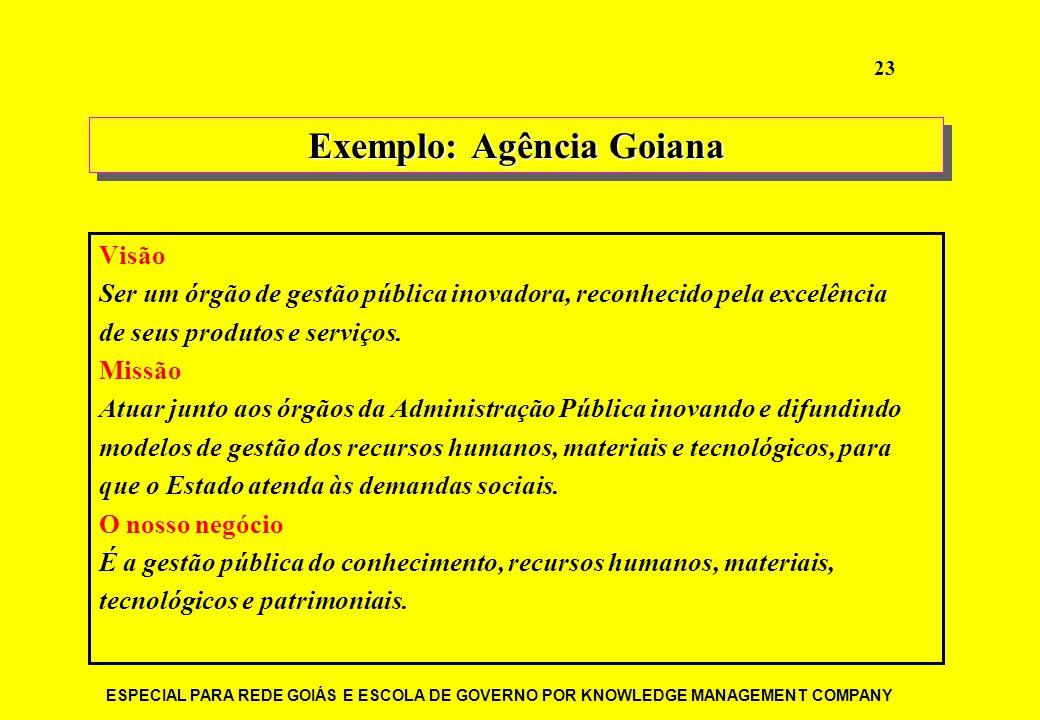Exemplo: Agência Goiana