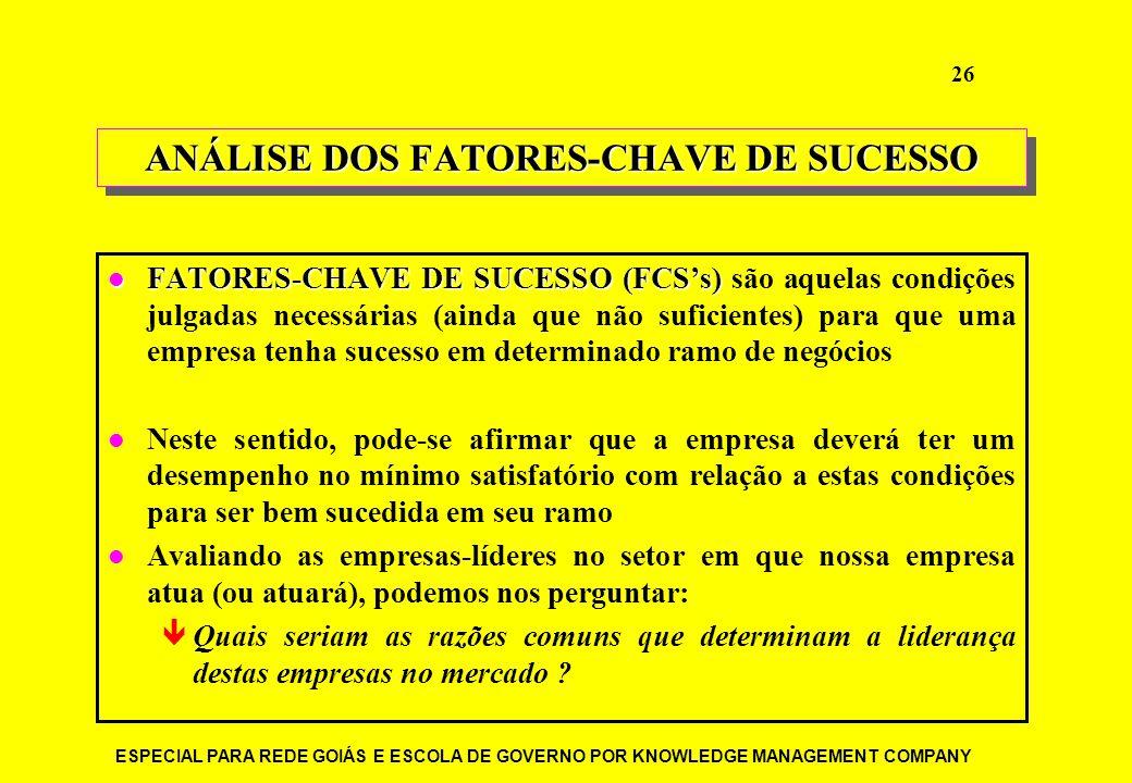 ANÁLISE DOS FATORES-CHAVE DE SUCESSO