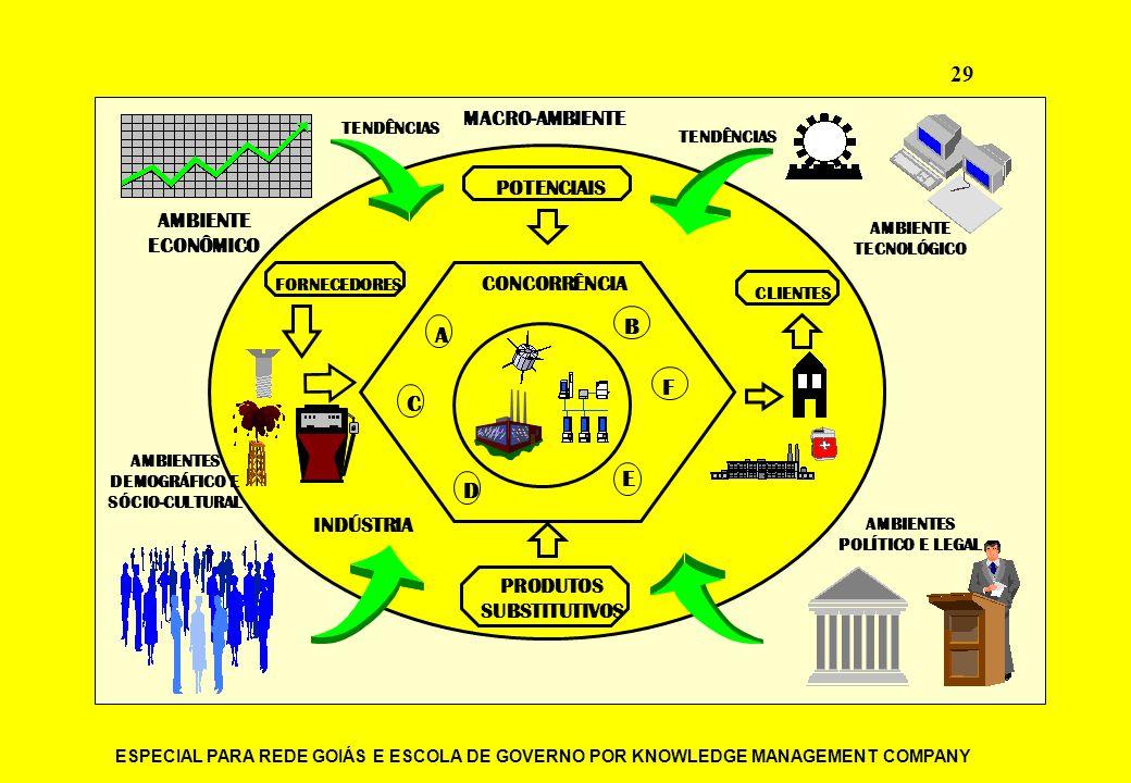 DEMOGRÁFICO E SÓCIO-CULTURAL
