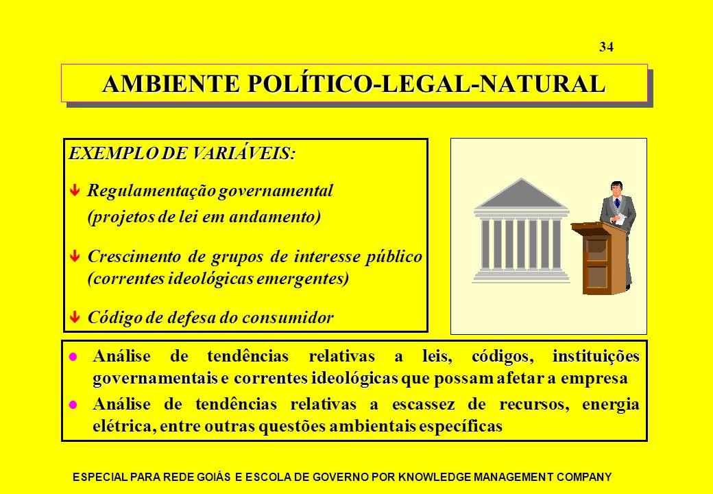 AMBIENTE POLÍTICO-LEGAL-NATURAL