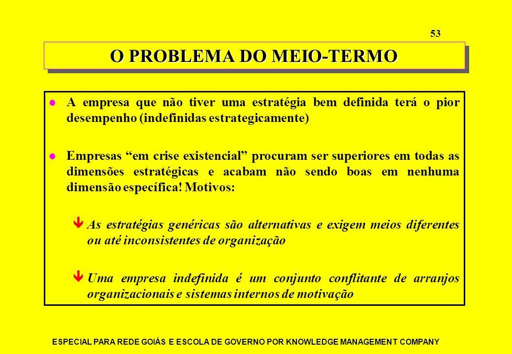 O PROBLEMA DO MEIO-TERMO