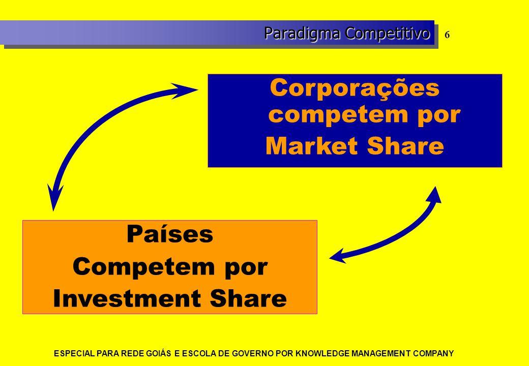 Paradigma Competitivo