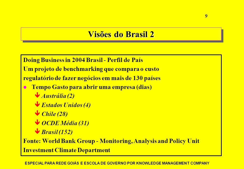 Visões do Brasil 2 Doing Business in 2004 Brasil - Perfil de País