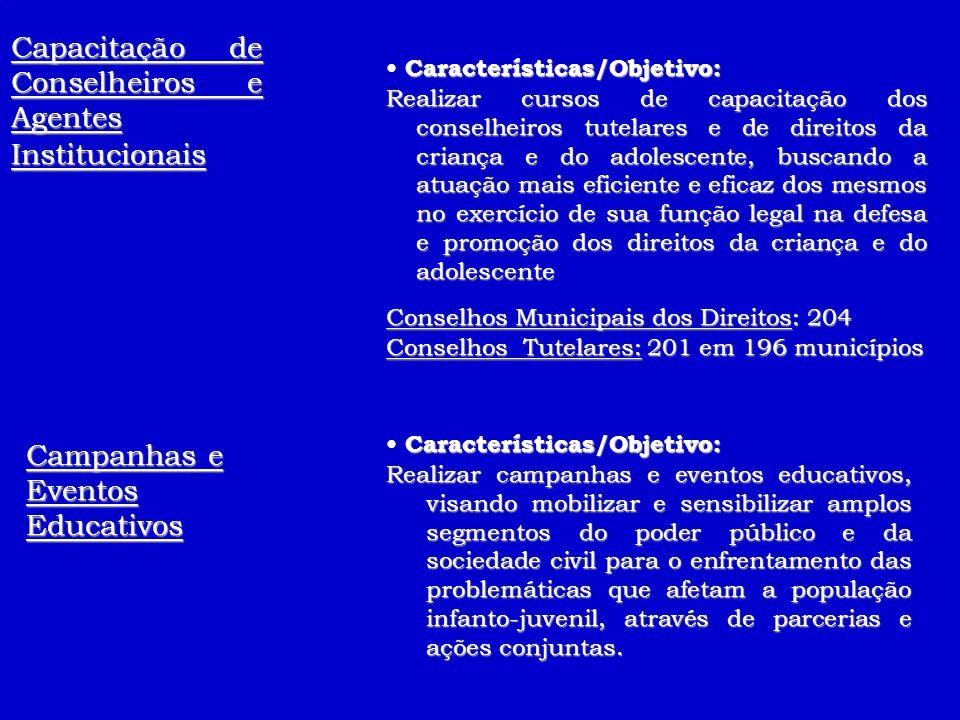 Capacitação de Conselheiros e Agentes