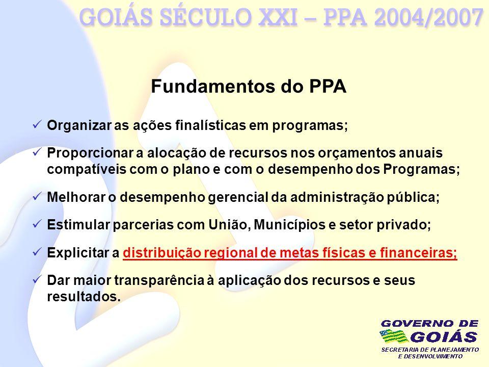 Fundamentos do PPA Organizar as ações finalísticas em programas;